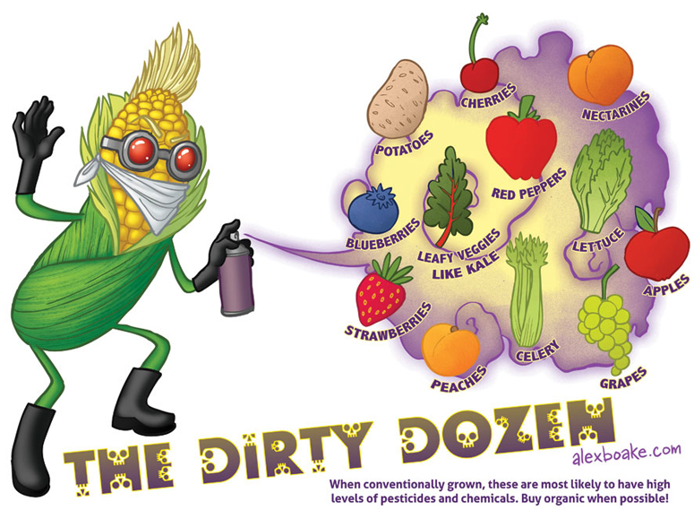 Apples The Dirty Dozen